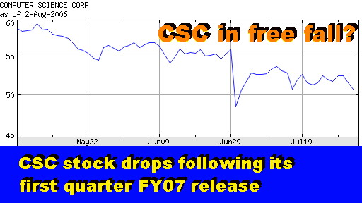 Csc stock options